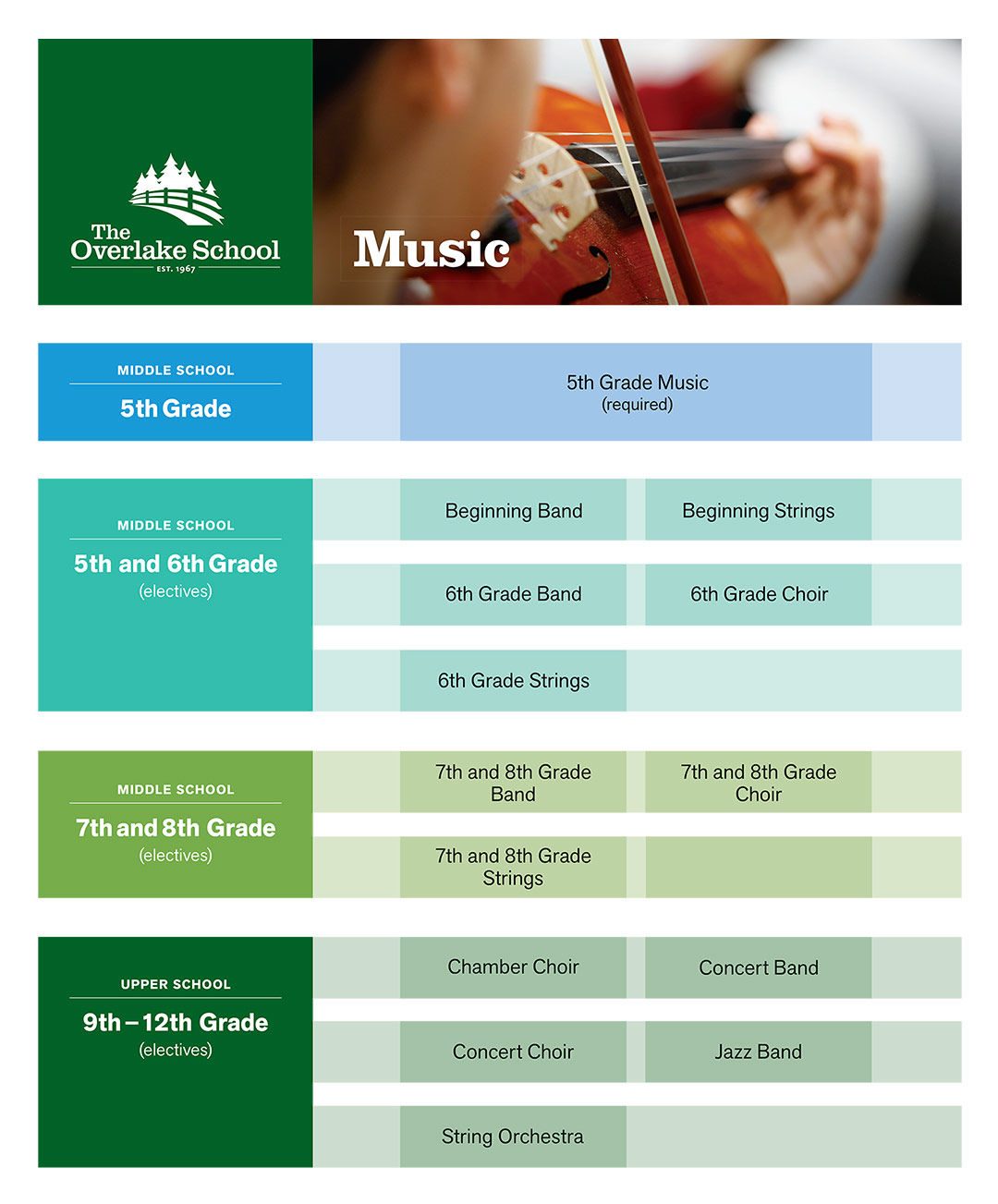 Curriculum Map (Music)